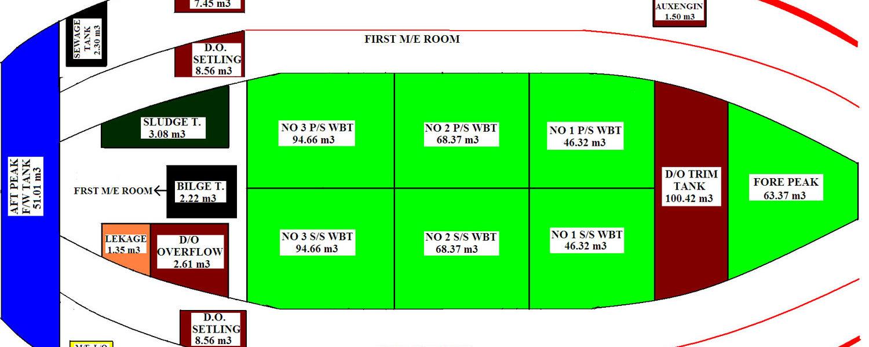 Tank Plan